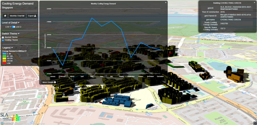 Web-based 3D Visualization of the calculated heating energy demand